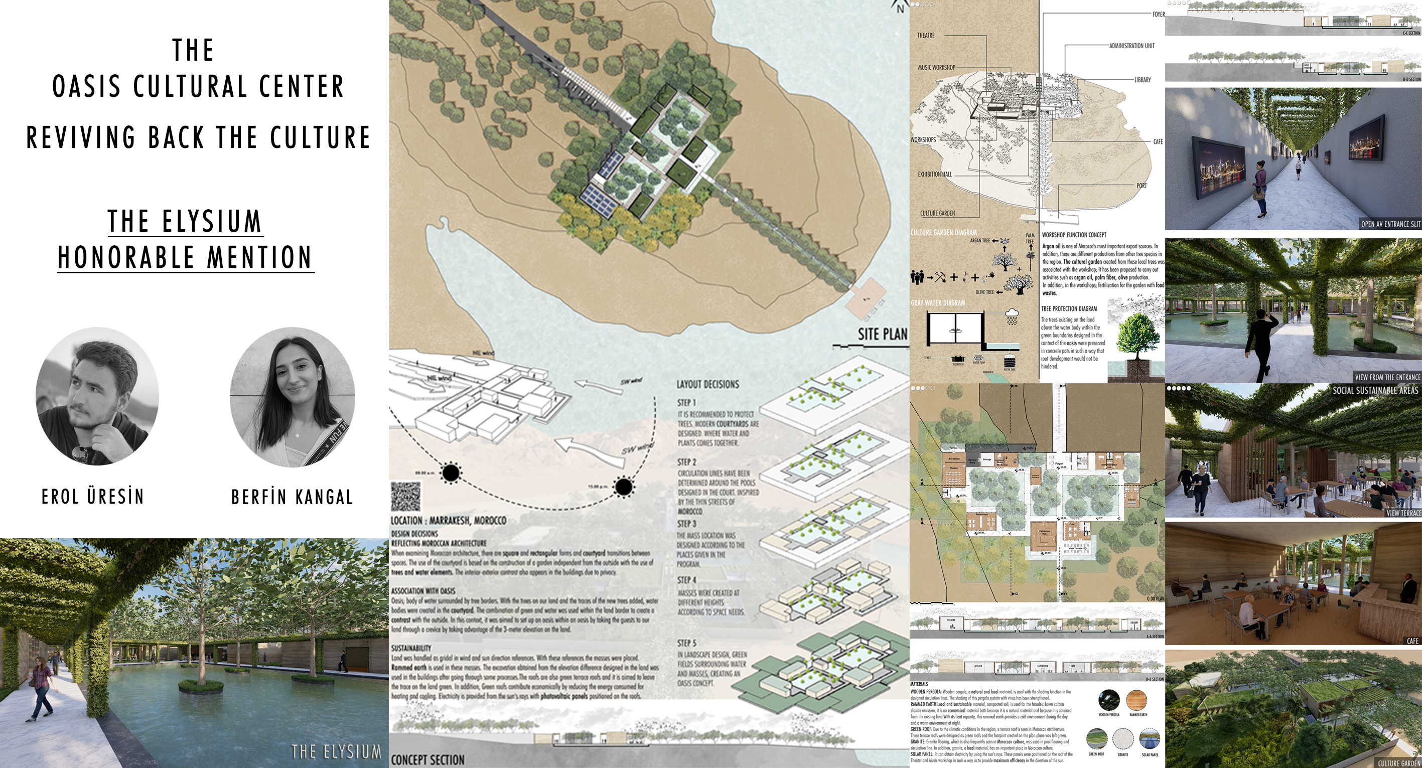 Success of Our Architecture Students in The Oasis Cultural Center Themed Competition